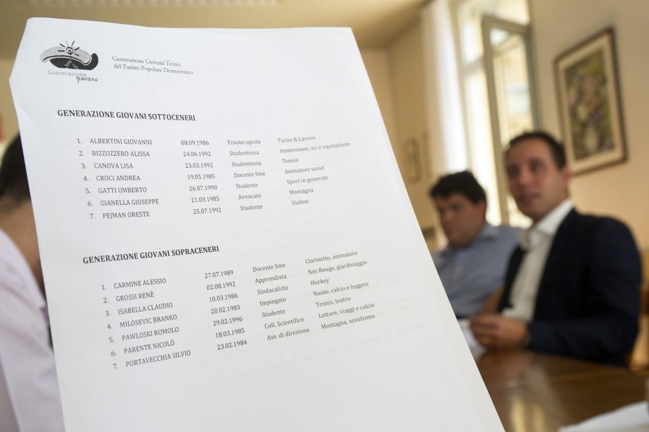 Ticinonline generazione giovani ppd i nomi dei - Nomi agenzie immobiliari ...